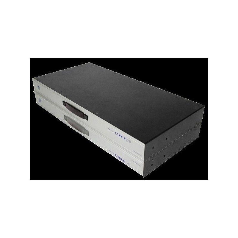 Switch KVM 16 ports serveurs avec 4 postes utilisateurs connectes