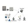 Power-Adapt, centrale de mesure électrique communicante