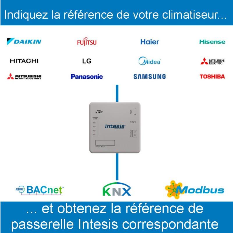 Passerelle Intesis pour climatiseur, trouver la références Intesis à partir de la réference de votre clim'