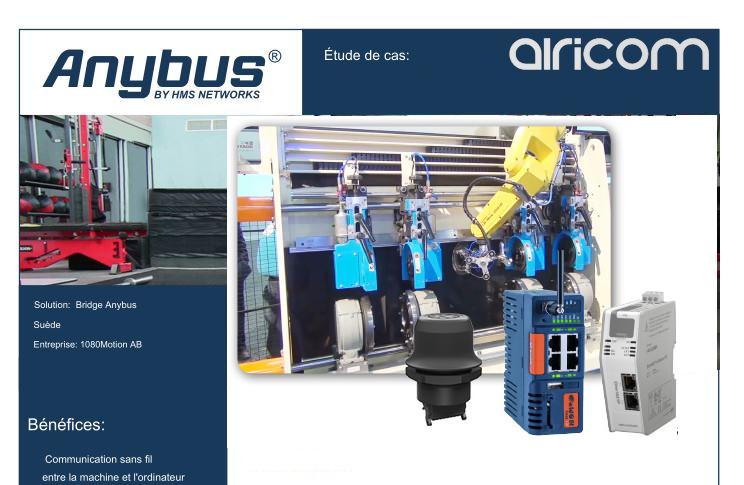 Les passerelles Anybus utilisées pour connecter des machines à refendre le papier