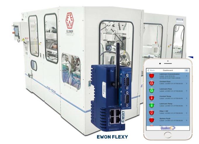 Le fabricant de machines Elsner utilise les solutions Ewon pour offrir à ses clients une application d'accès à distance à leurs machines