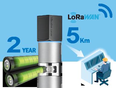 Transmission longue distance, faible consommation d'énergie
