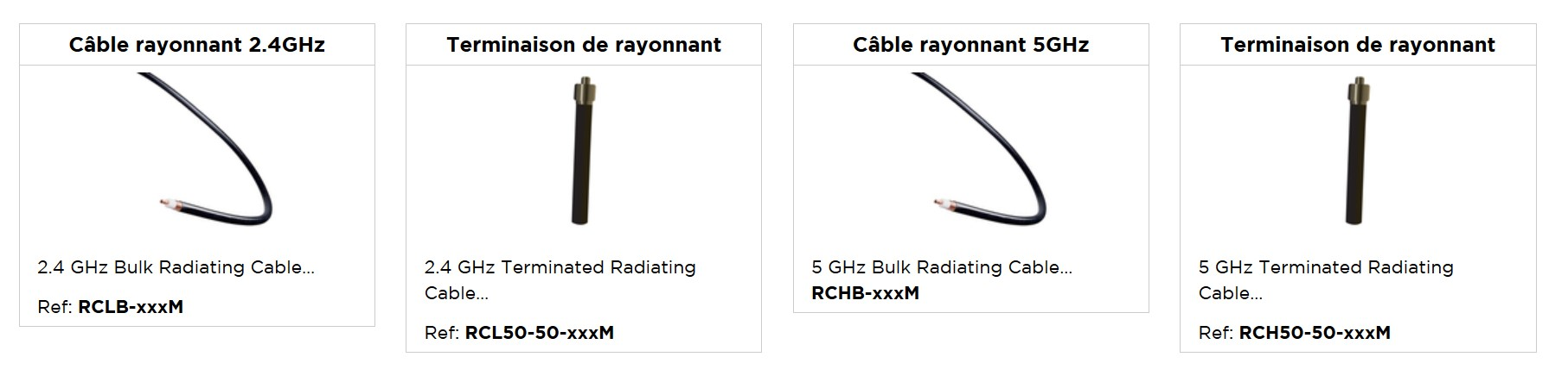Antennes Cables rayonnants